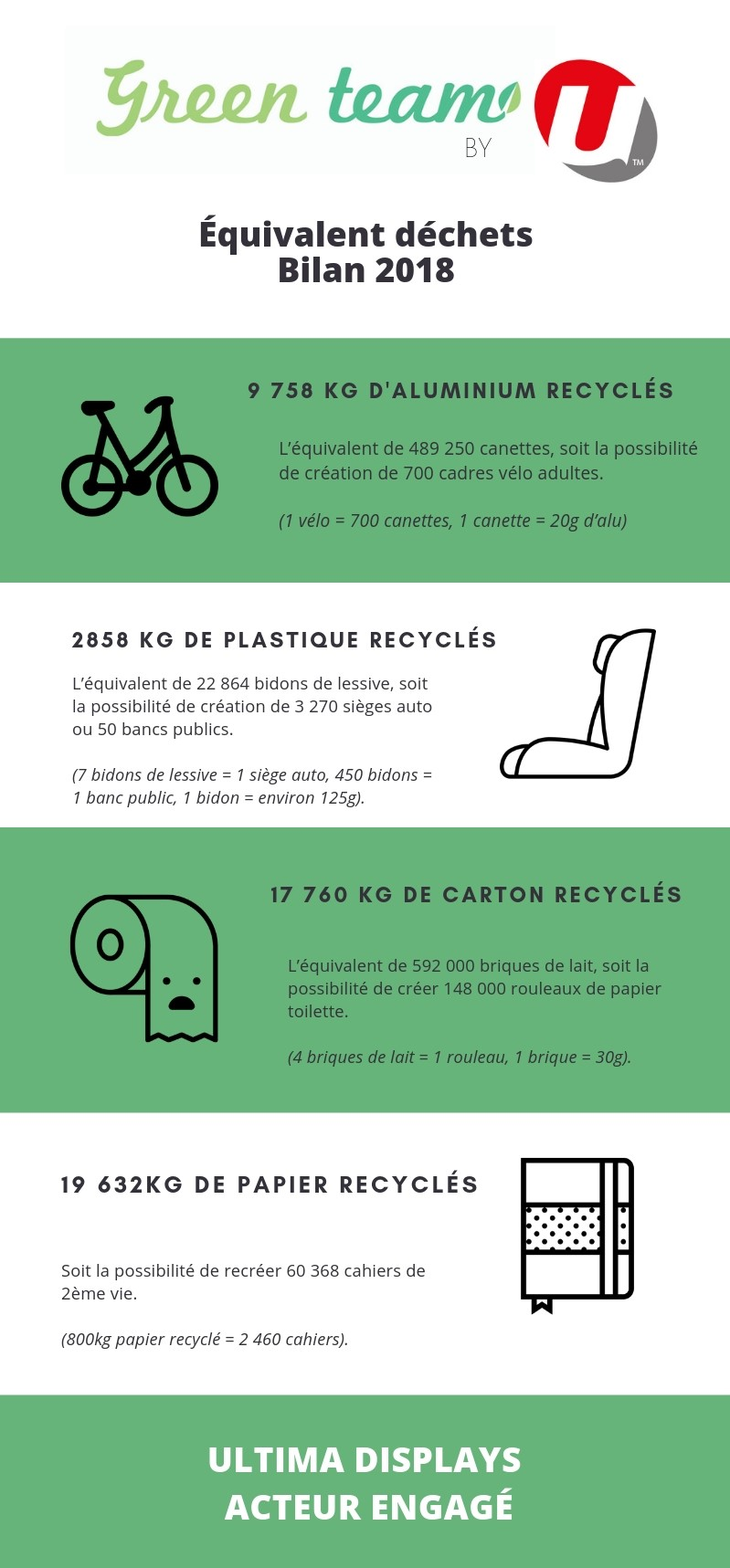 infographie ultima displays